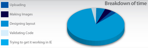 pie-charts3.png