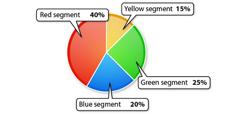 pie-charts4.png