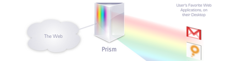 Prism – Running Web Application on Your Desktop