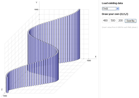 Plots Numbers on Canvas 3D Bar Graph