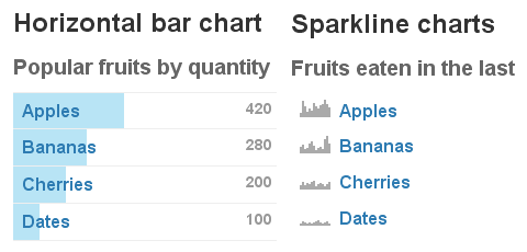 Sparkline PHP Graphing Library