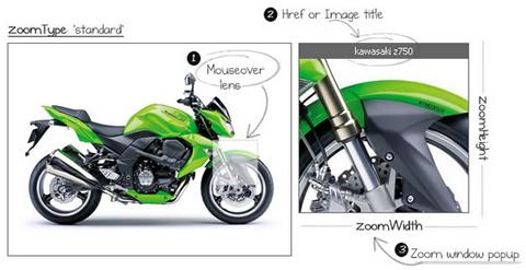 jQuery Javascript Image Magnifier