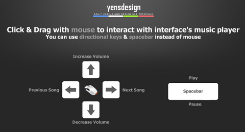 jQuery Music Player Using Mouse Gestures & Hotkeys