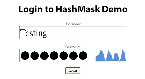 Password Masking with Non Reversible Visualization