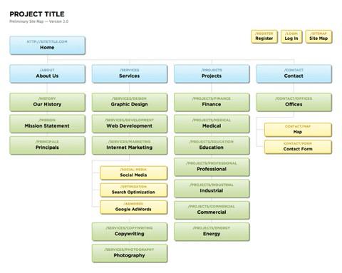 Slickmap CSS Sitemap