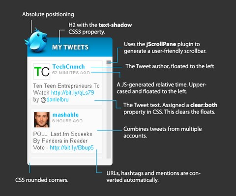 jQuery Twitter Ticker using Twitter's Search API