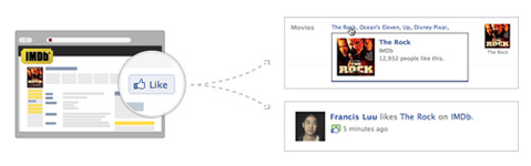 Open Graph Protocol Integrates Webpages into Social Graph