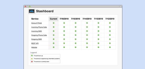 statsboard