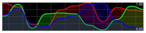 live-stream-chart
