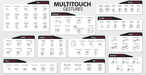 Open Source Gesture Library with 200 Built-in Gestures