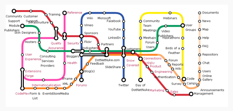 subway-map-jquery