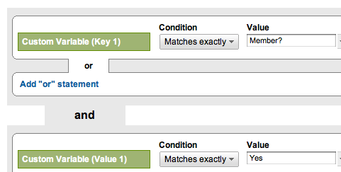 Custom Variables & Advanced Segments in Google Analytics