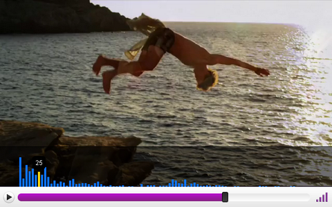 HTML5 Video Voting & Populate Bar Graph in Timeline