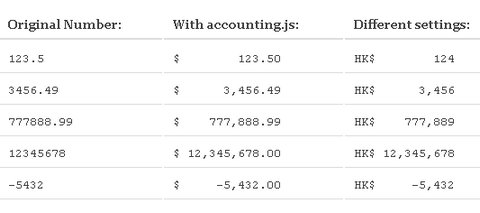 accounting-js
