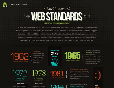 Infographic: A Brief History of Web Standards