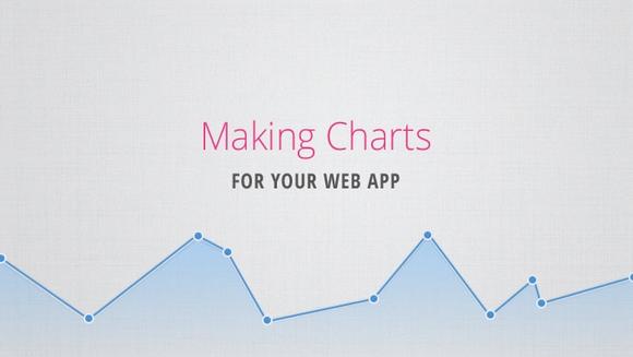 charts-web-app