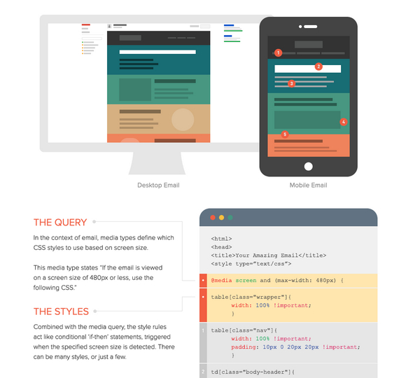 responsive-email-infographic