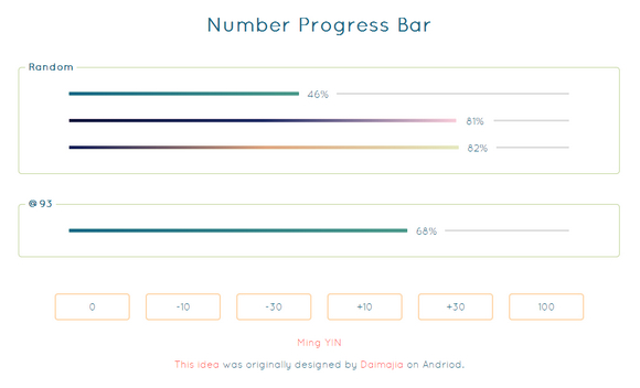 number-progress-bar