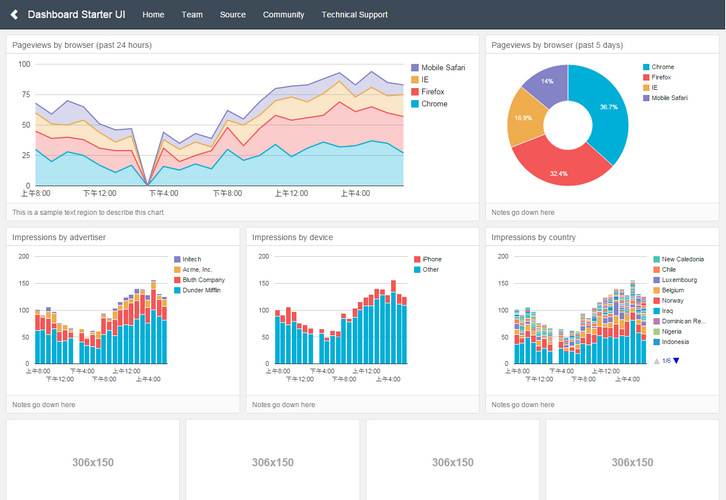 dashboards-templates
